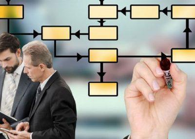 """Rige nuevo organigrama en empresas modernas: cómo gestionar proyectos """"4.0"""" y qué salarios paga el mercado"""